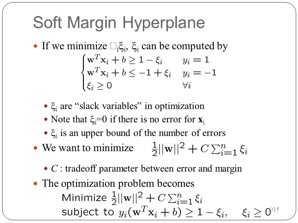 Soft Margin Hyperplane
