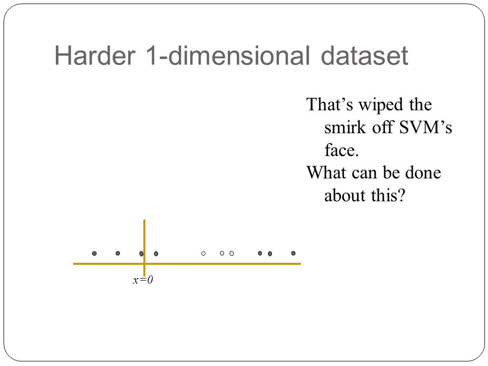 Harder 1-dimensional dataset