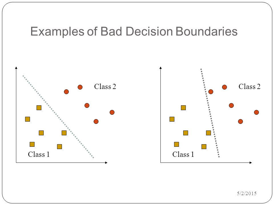 Examples of Bad Decision Boundaries