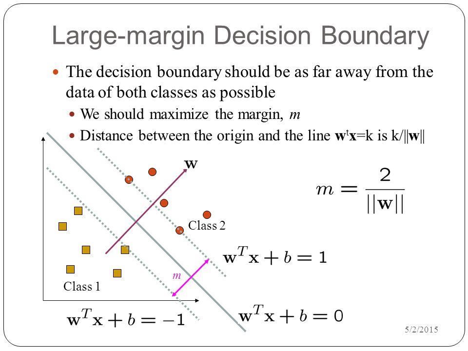 Large-margin Decision Boundary