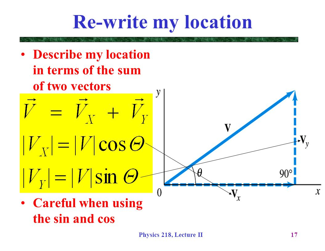 Re-write my location Describe my location in terms of the sum of two vectors. Careful when using the sin and cos.