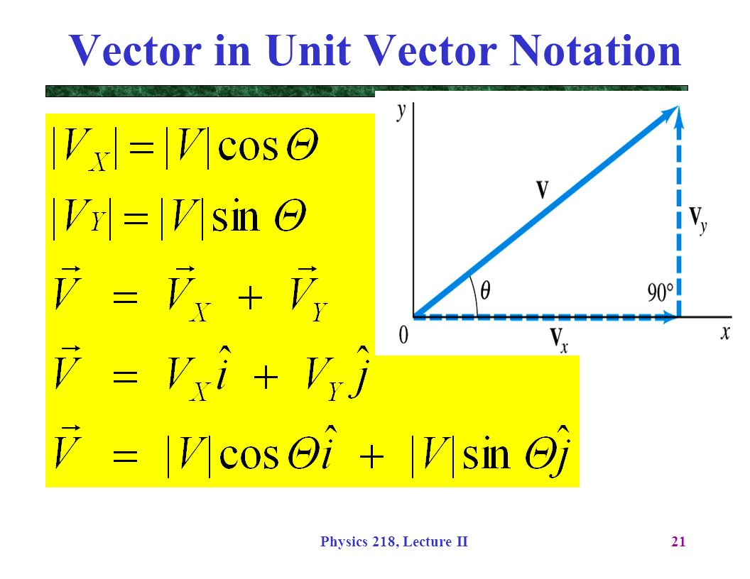 Vector in Unit Vector Notation
