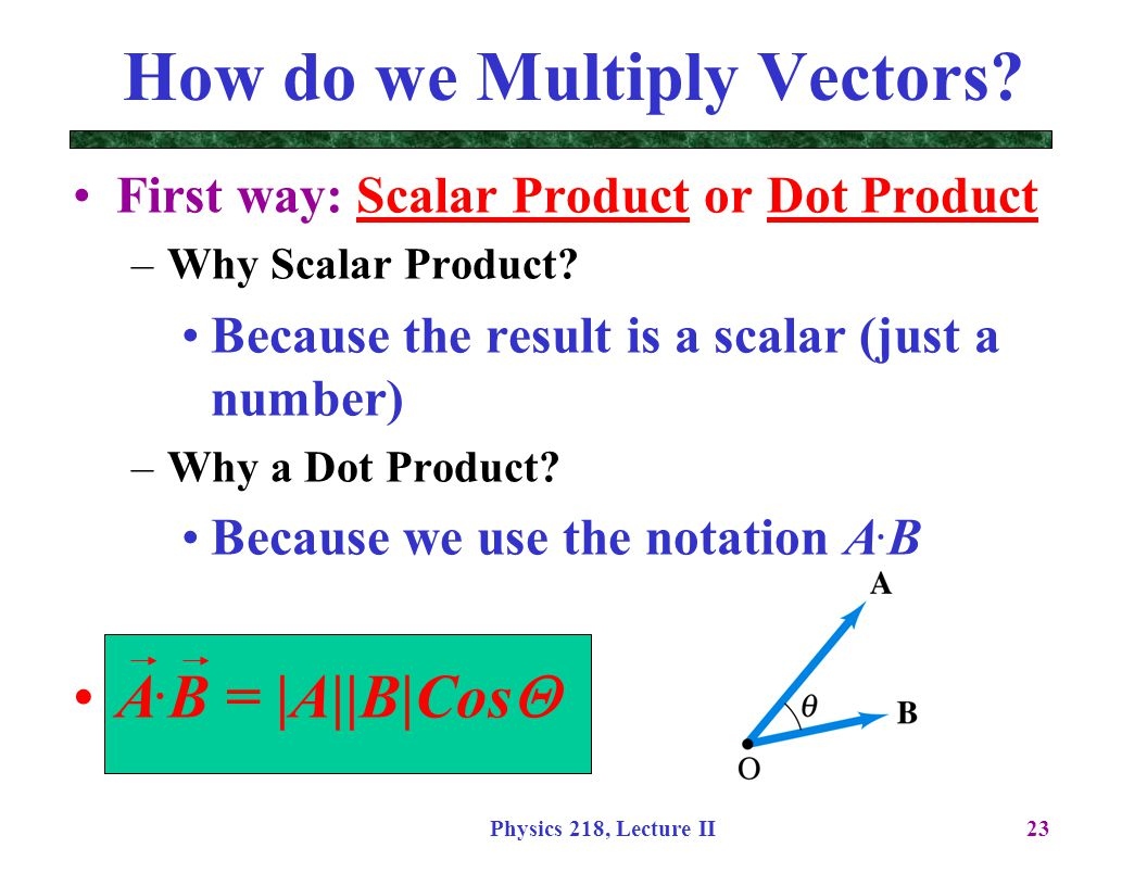 How do we Multiply Vectors