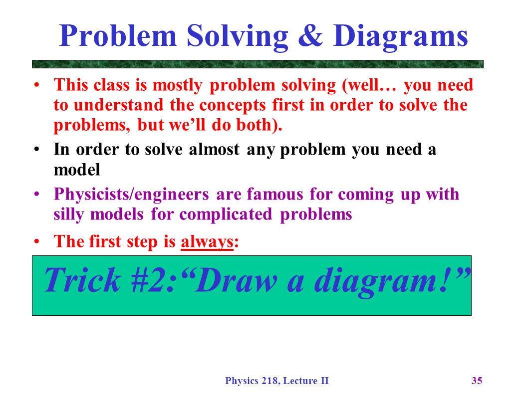 Problem Solving & Diagrams