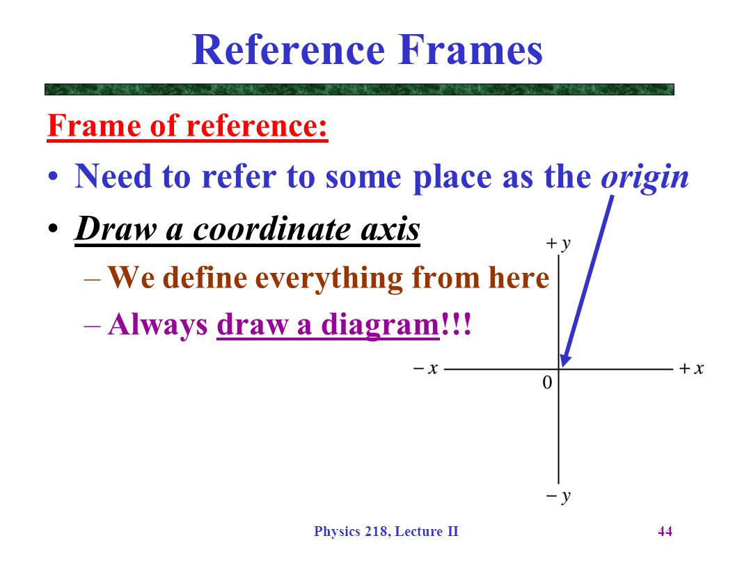 Reference Frames Need to refer to some place as the origin