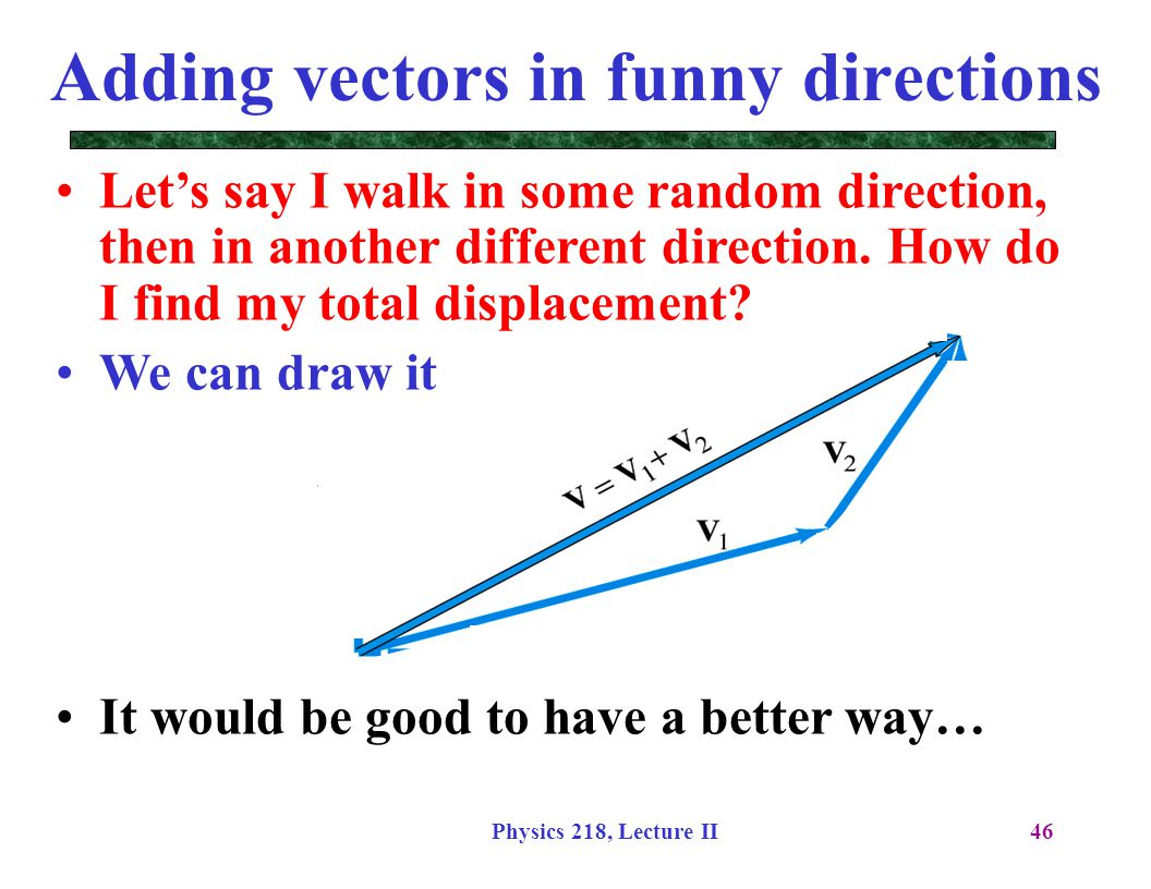 Adding vectors in funny directions