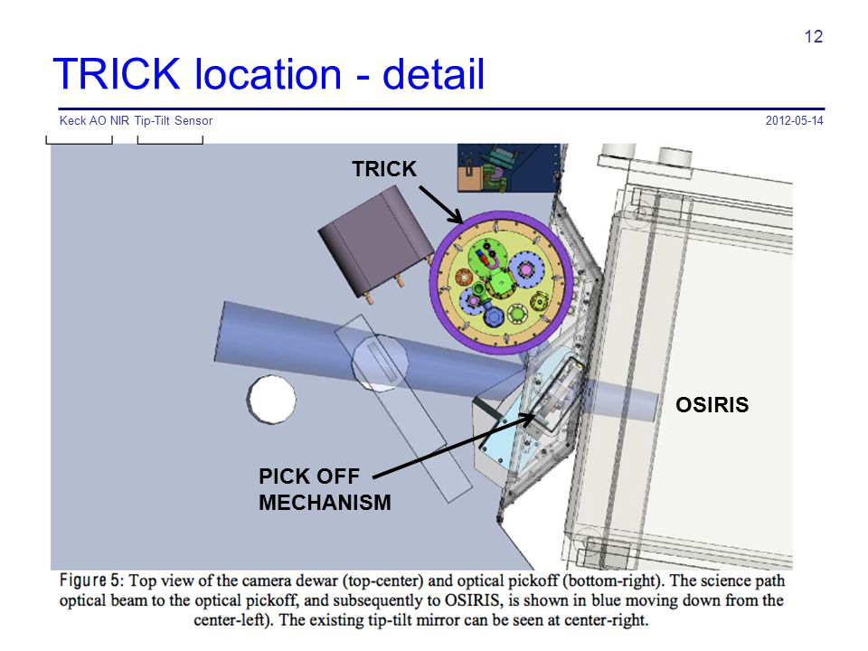 TRICK location - detail