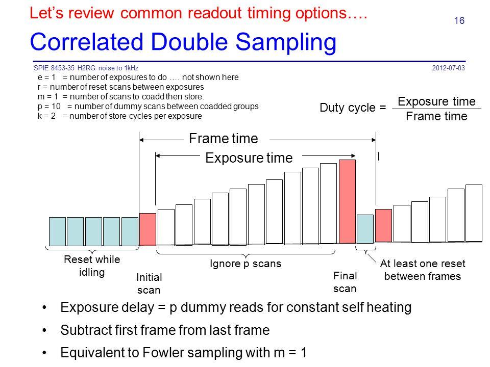 Correlated Double Sampling