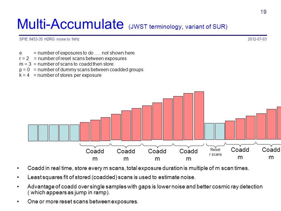 Multi-Accumulate (JWST terminology, variant of SUR)