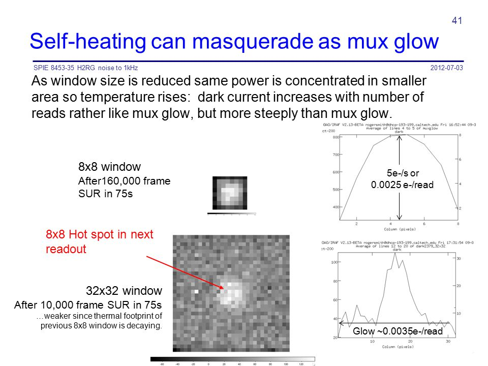 Self-heating can masquerade as mux glow