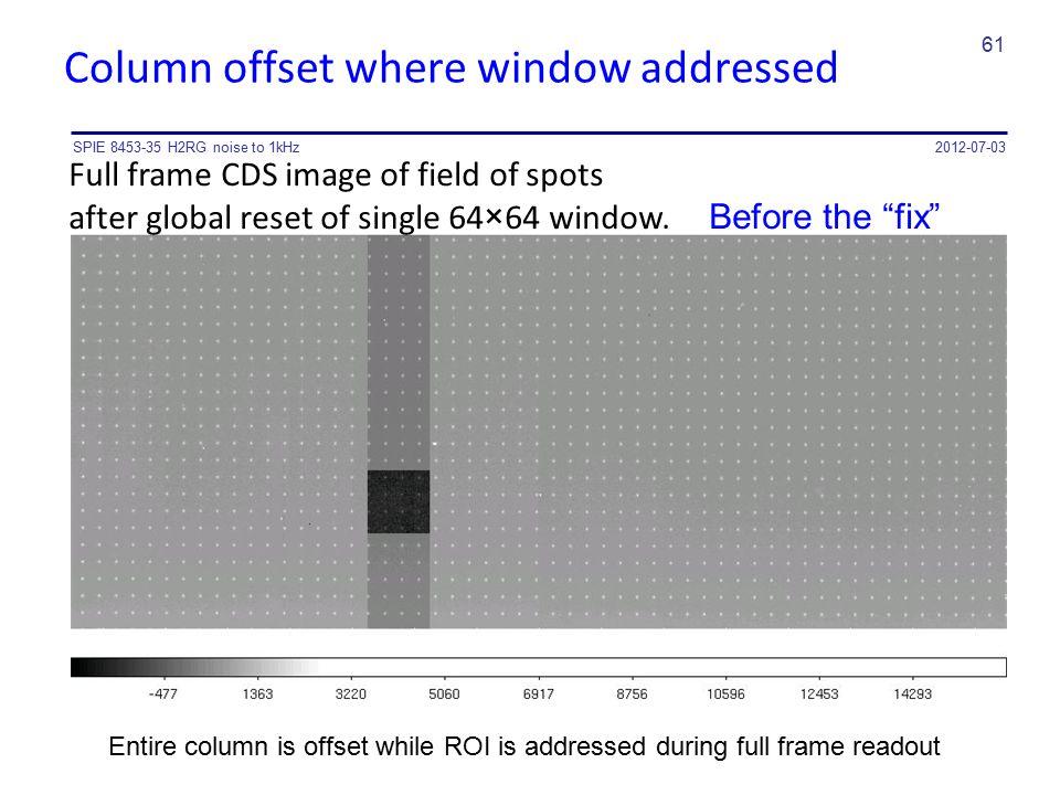 Column offset where window addressed