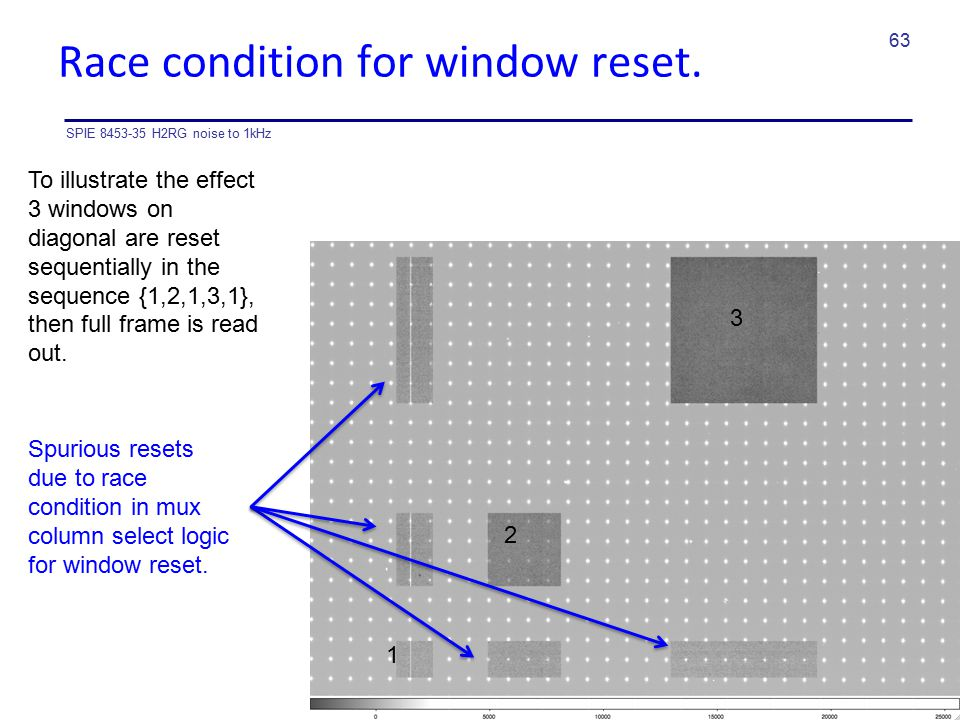 Race condition for window reset.