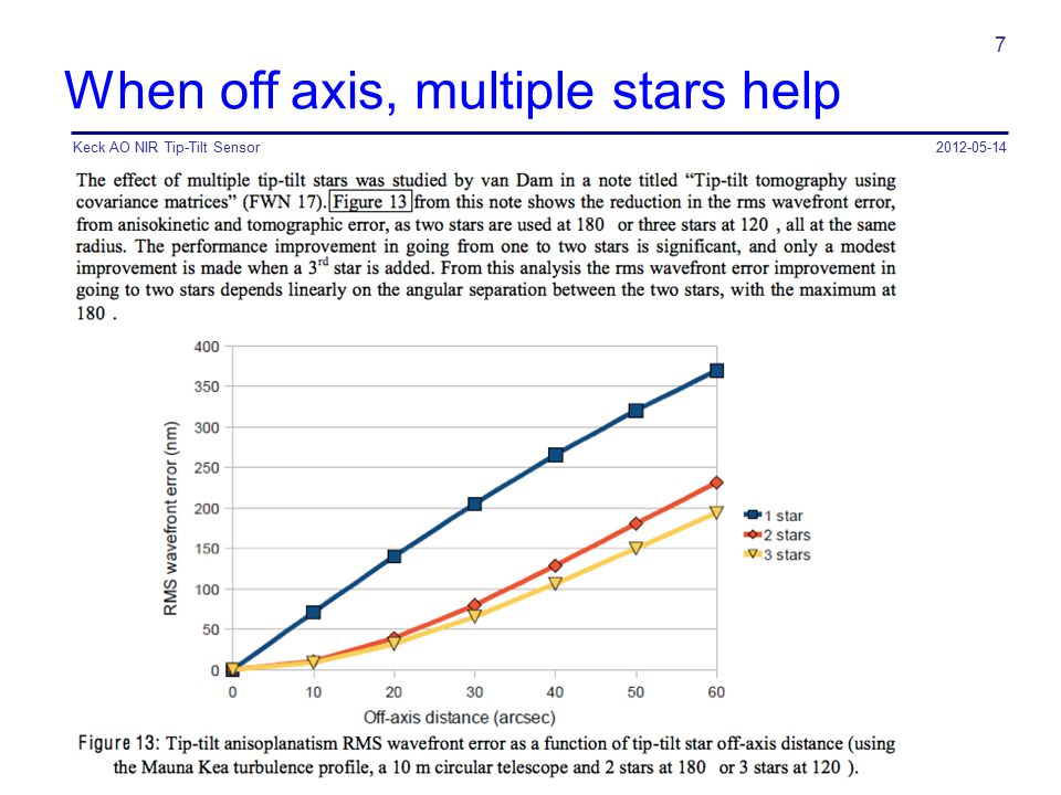 When off axis, multiple stars help