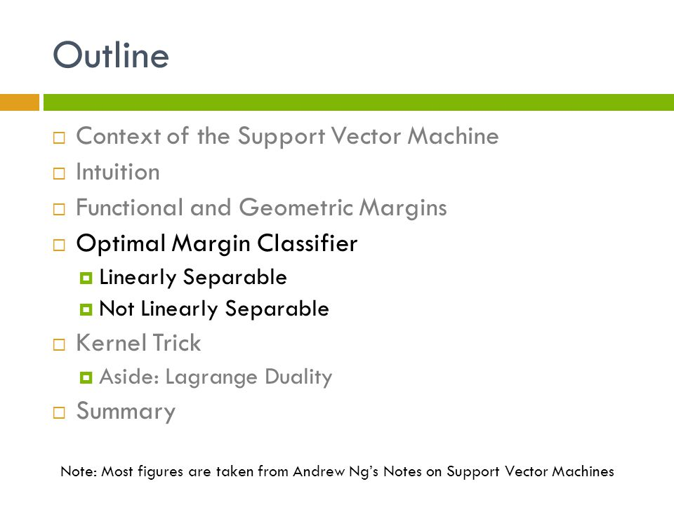 Outline Context of the Support Vector Machine Intuition