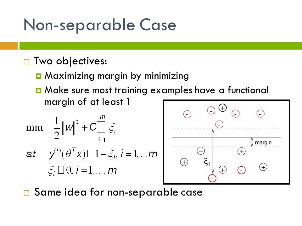 Non-separable Case Two objectives: Same idea for non-separable case