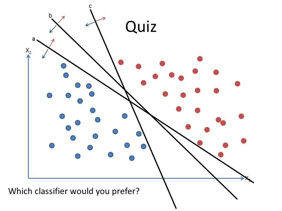 Which classifier would you prefer