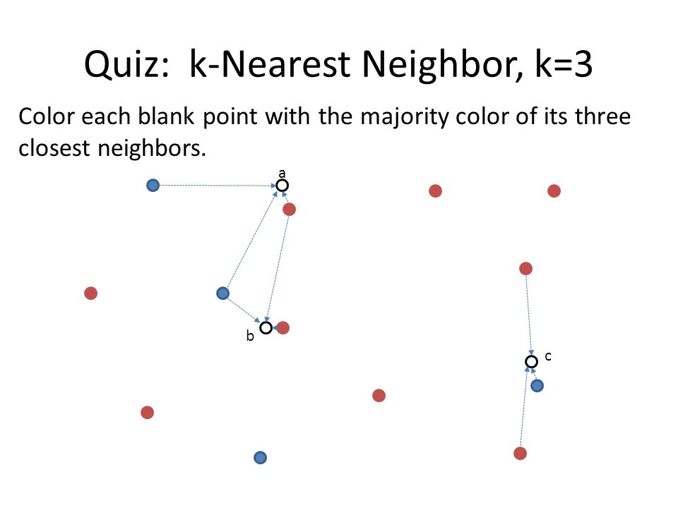 Quiz: k-Nearest Neighbor, k=3