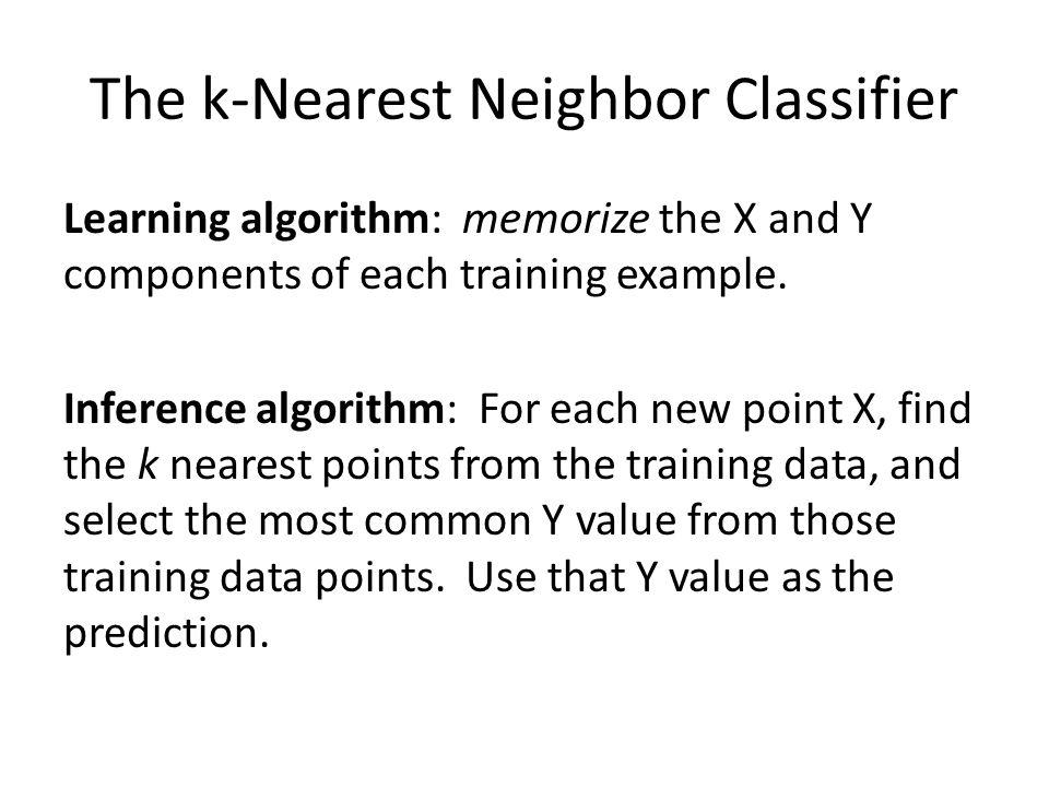 The k-Nearest Neighbor Classifier