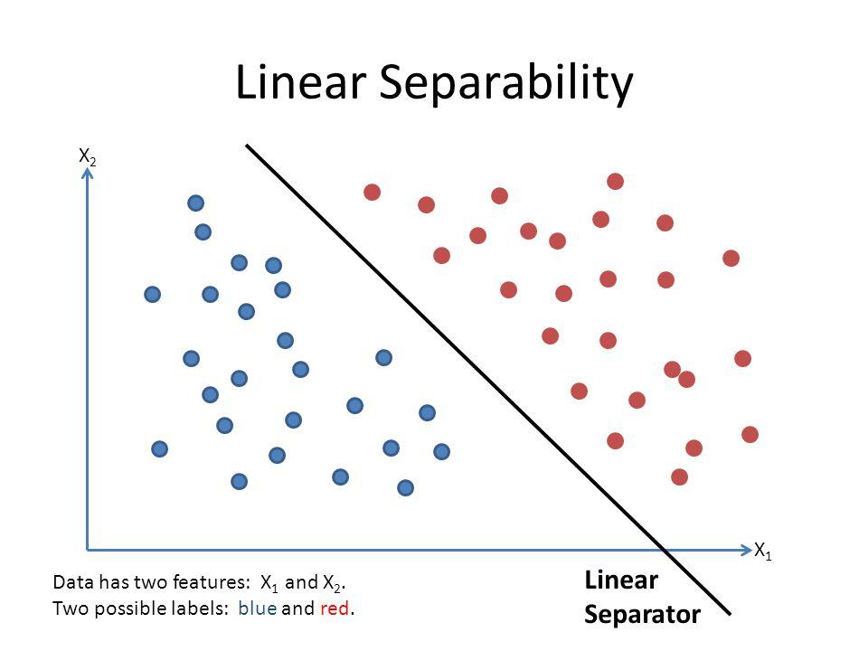 Linear Separability Linear Separator X2 X1