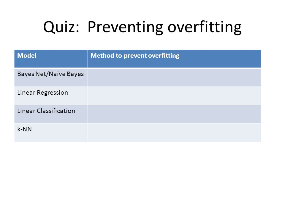 Quiz: Preventing overfitting