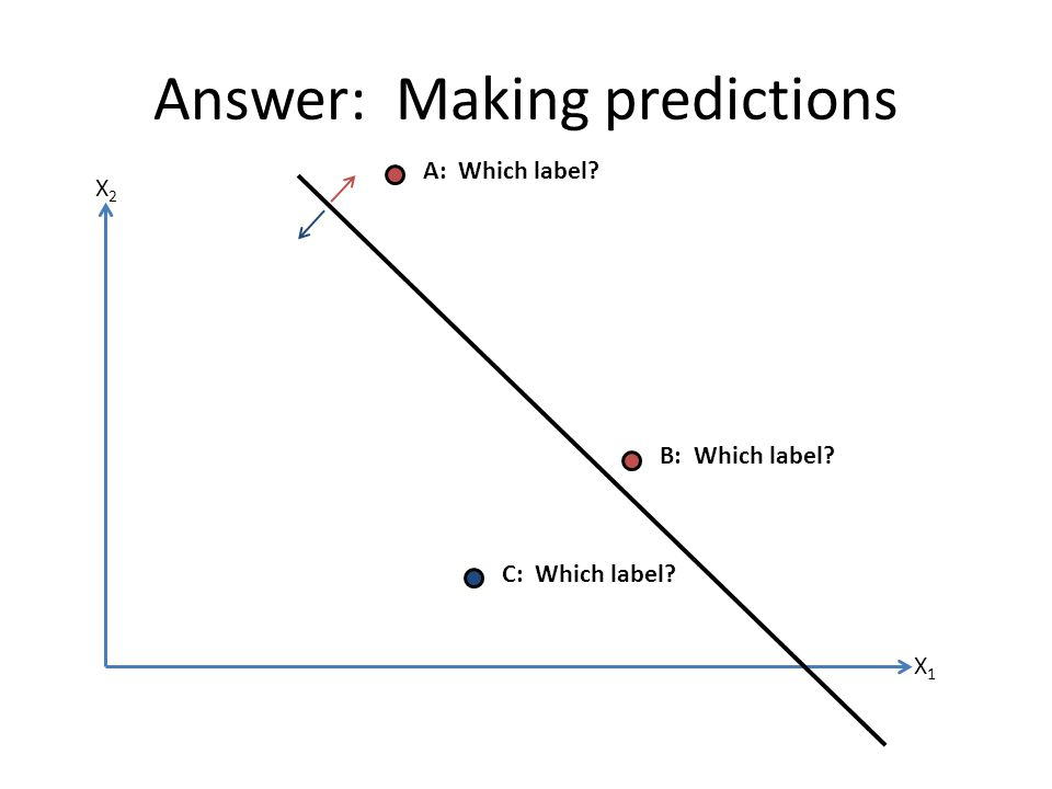 Answer: Making predictions