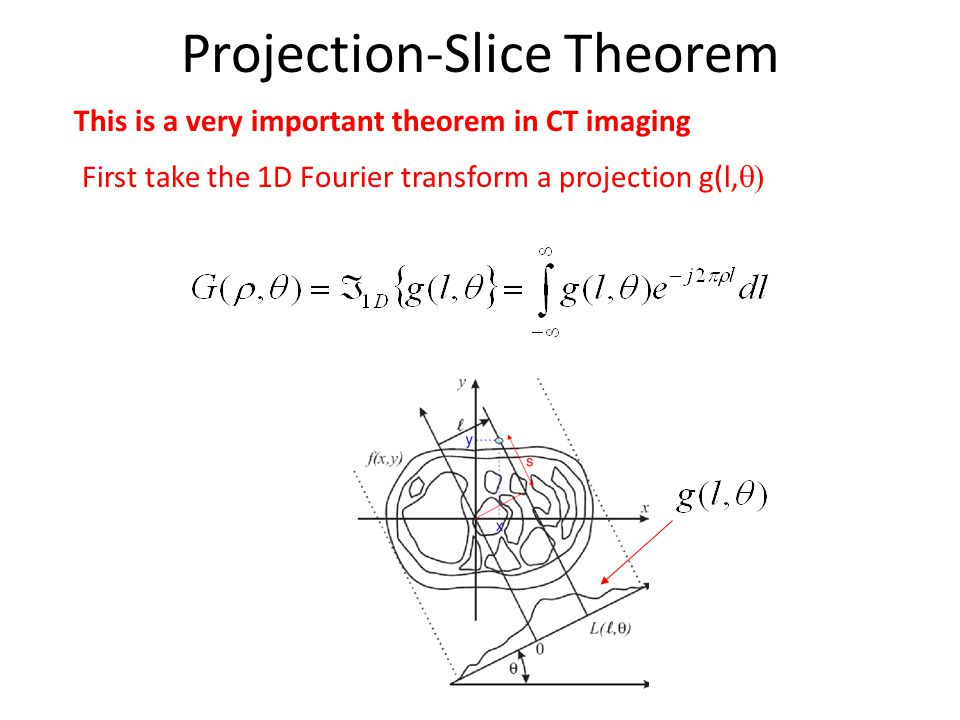 Projection-Slice Theorem