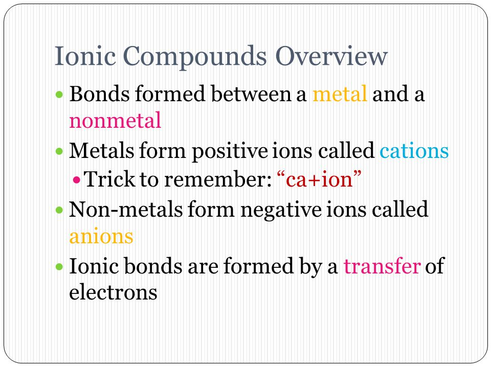 Ionic Compounds Overview