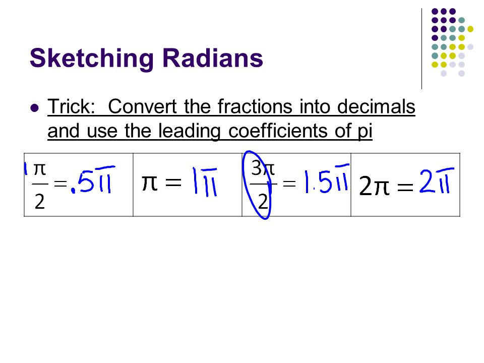 Sketching Radians Trick: Convert the fractions into decimals and use the leading coefficients of pi.