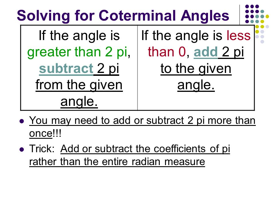 Solving for Coterminal Angles