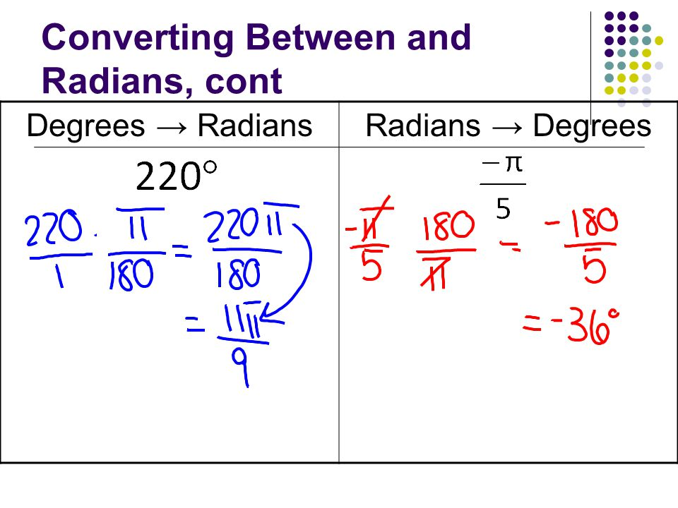 Converting Between and Radians, cont