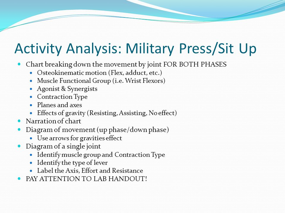 Activity Analysis: Military Press/Sit Up