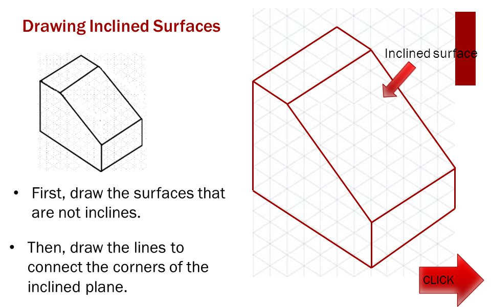 Drawing Inclined Surfaces