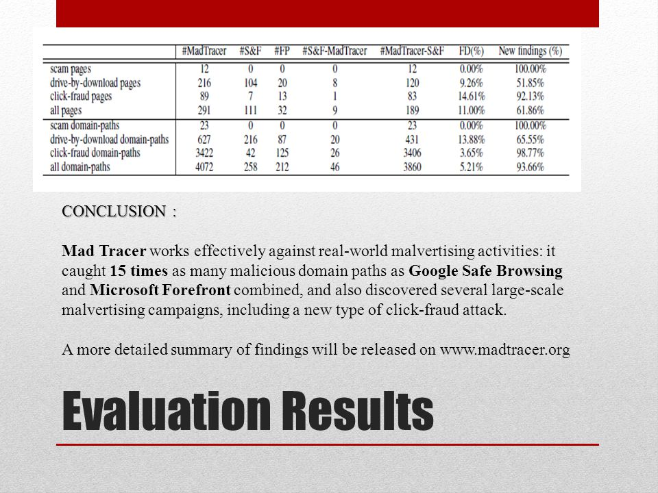 Evaluation Results CONCLUSION :