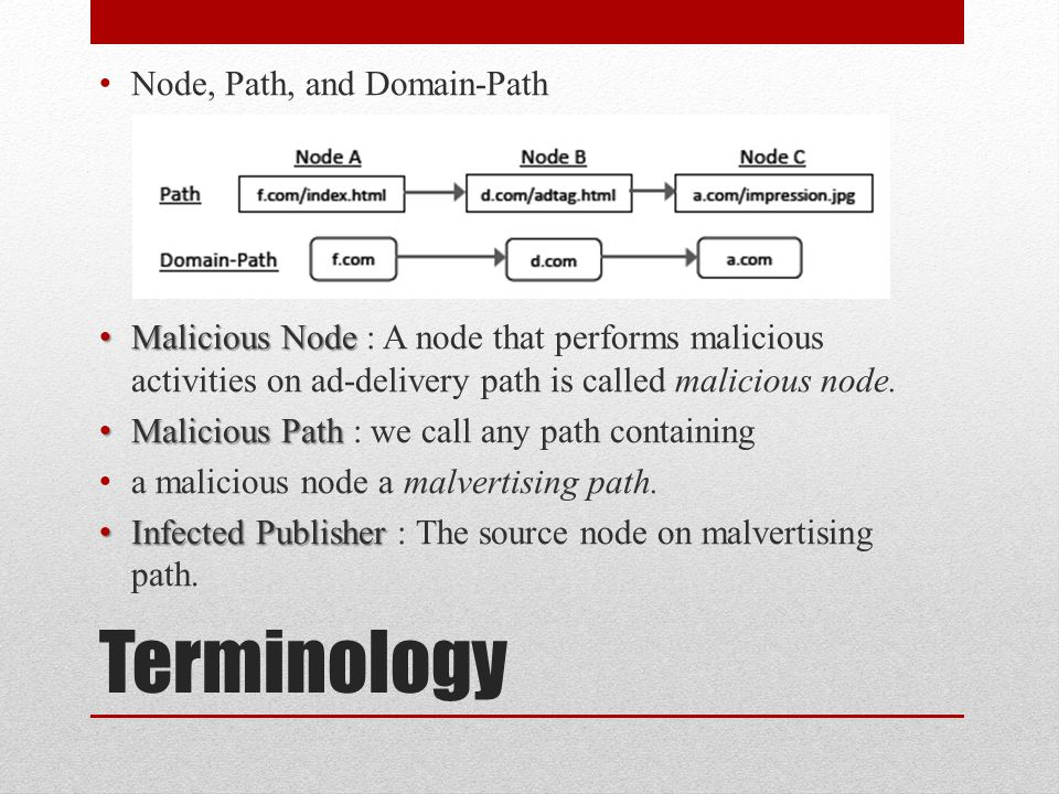 Terminology Node, Path, and Domain-Path