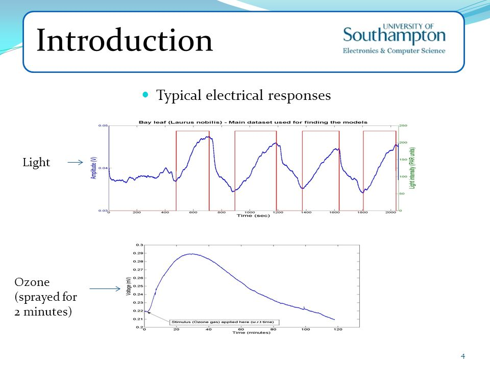 Introduction Typical electrical responses Light