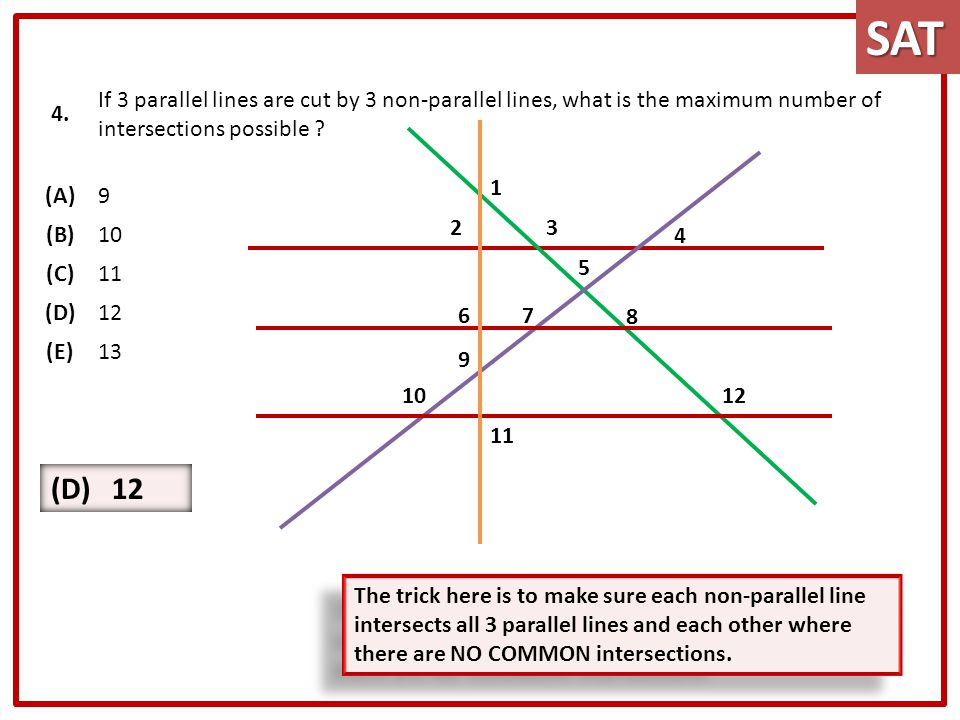 SAT 4. If 3 parallel lines are cut by 3 non-parallel lines, what is the maximum number of intersections possible