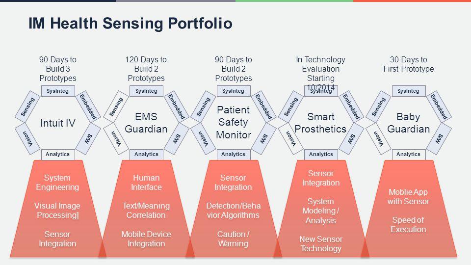 IM Health Sensing Portfolio