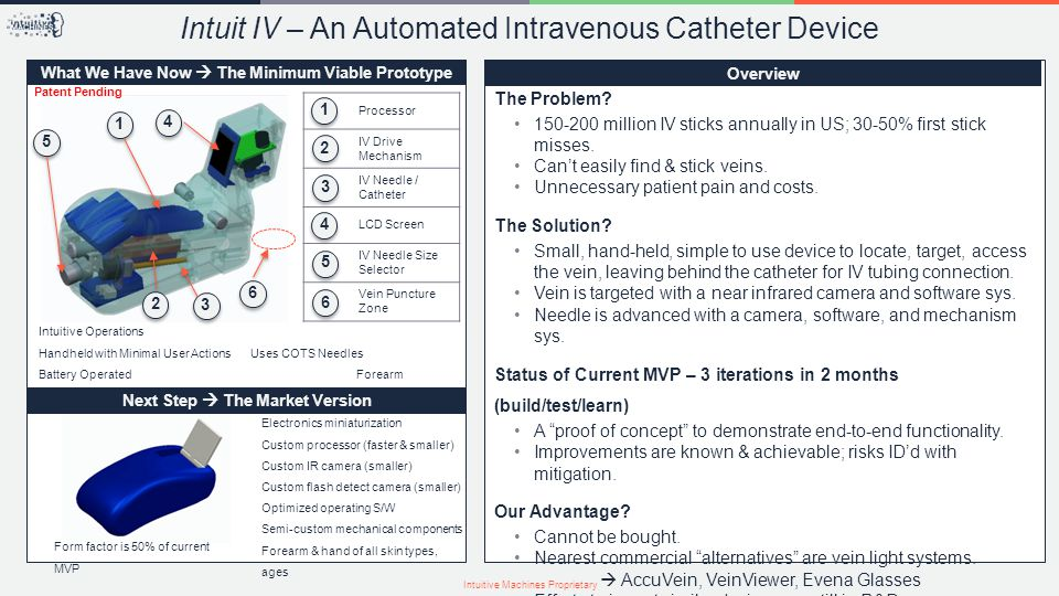 Intuit IV – An Automated Intravenous Catheter Device