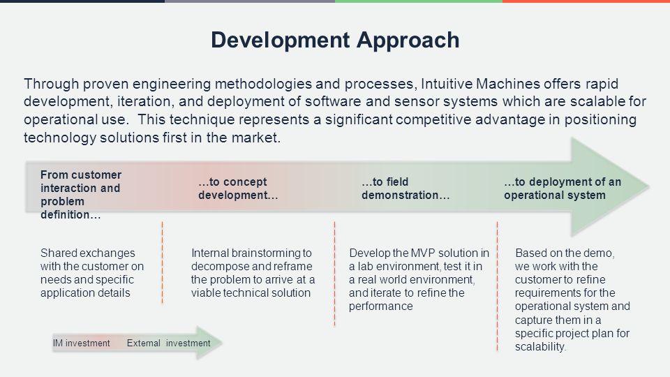 Development Approach