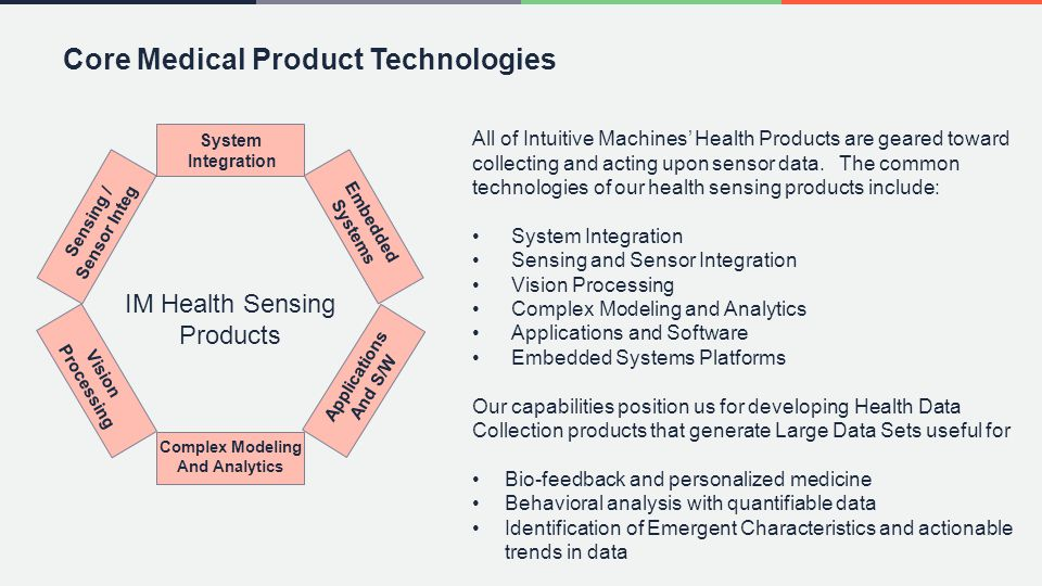 Core Medical Product Technologies