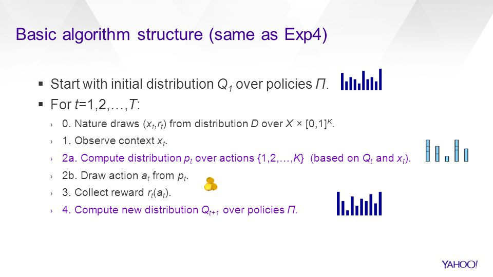 Basic algorithm structure (same as Exp4)