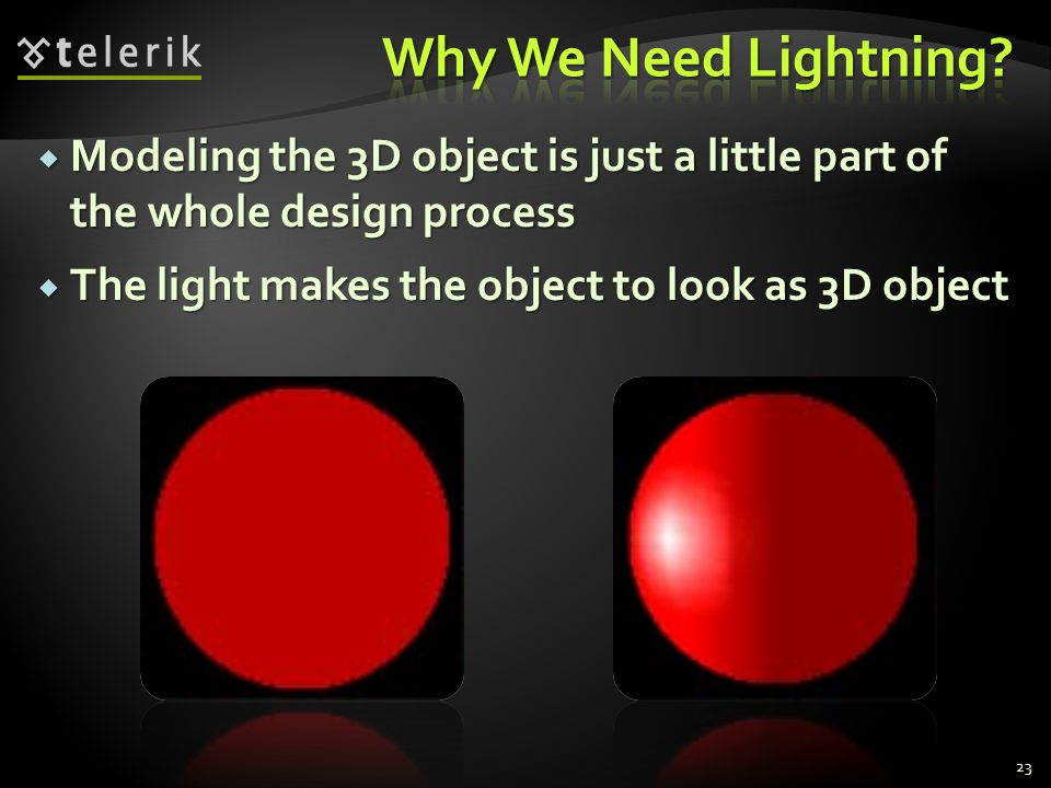 Why We Need Lightning. Modeling the 3D object is just a little part of the whole design process.