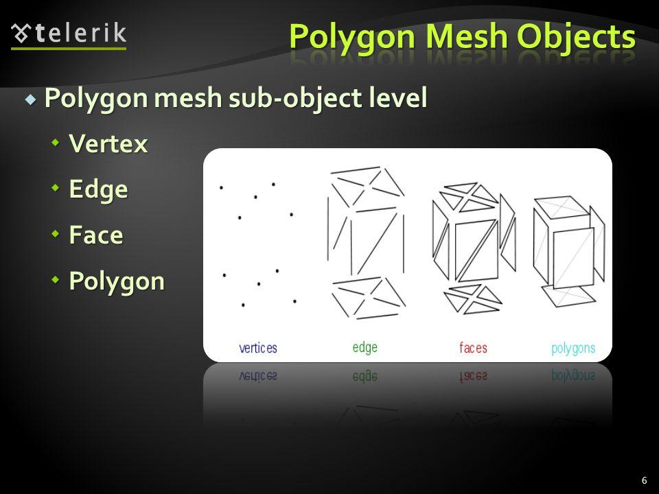 Polygon Mesh Objects Polygon mesh sub-object level Vertex Edge Face