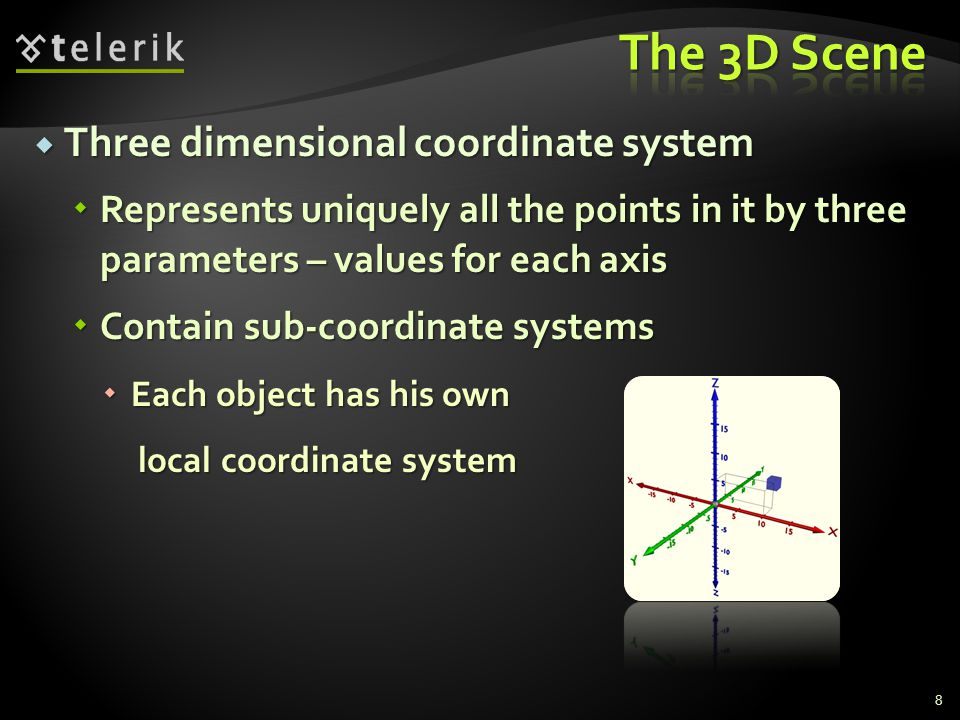 The 3D Scene Three dimensional coordinate system