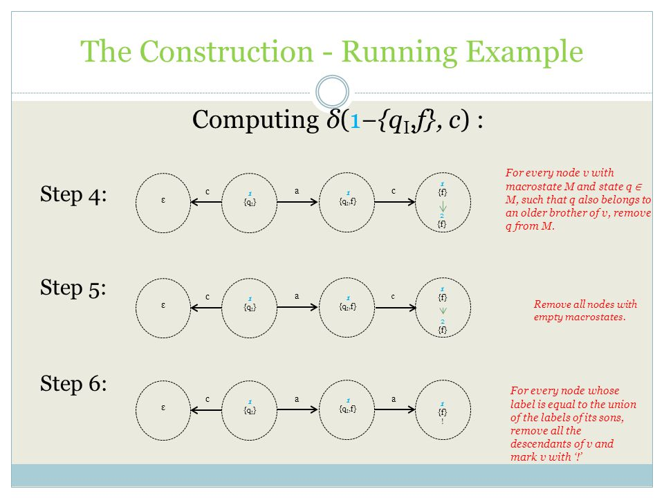 The Construction - Running Example
