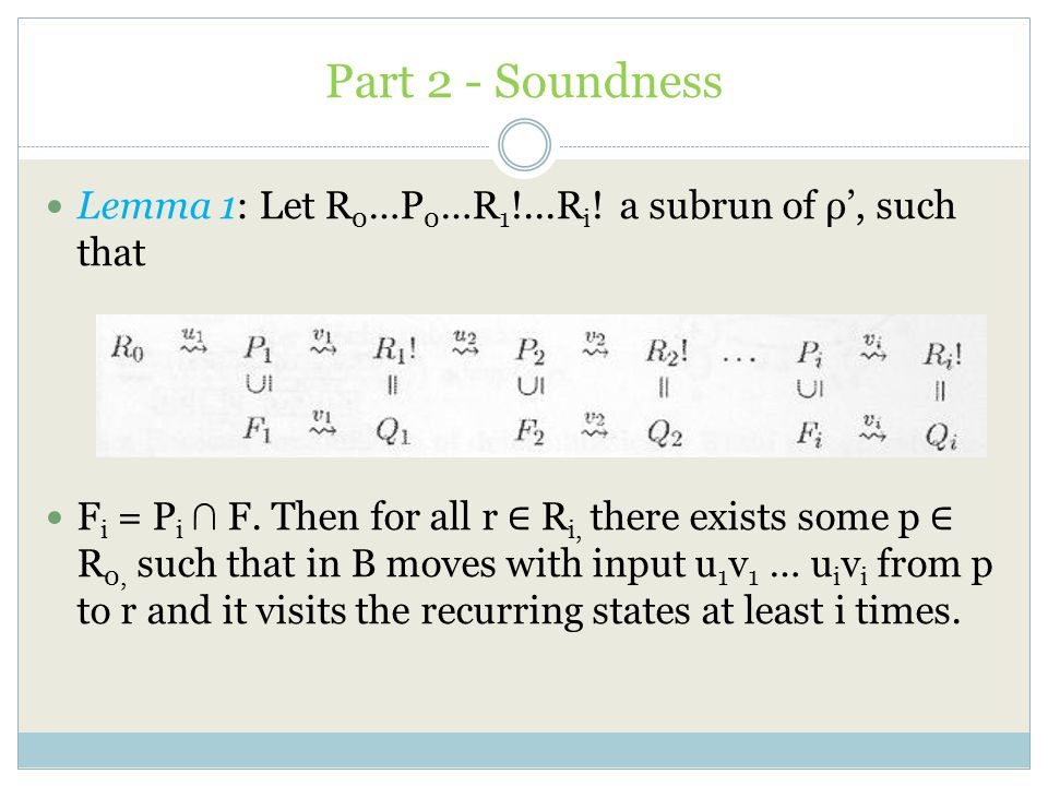 Part 2 - Soundness Lemma 1: Let R0…P0…R1!...Ri! a subrun of ρ', such that.