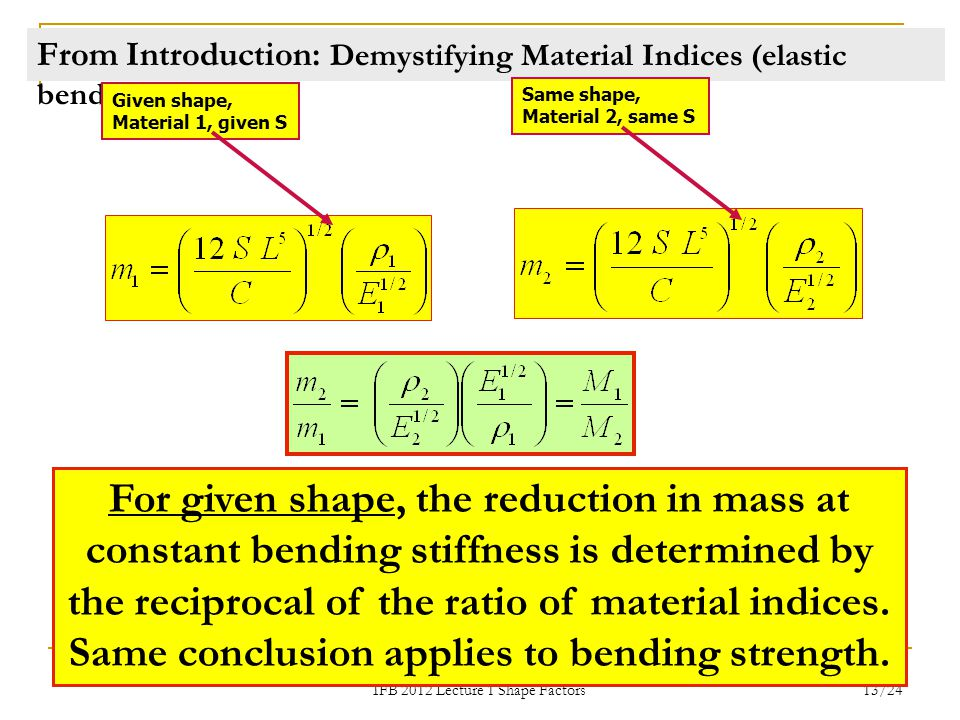From Introduction: Demystifying Material Indices (elastic bending)