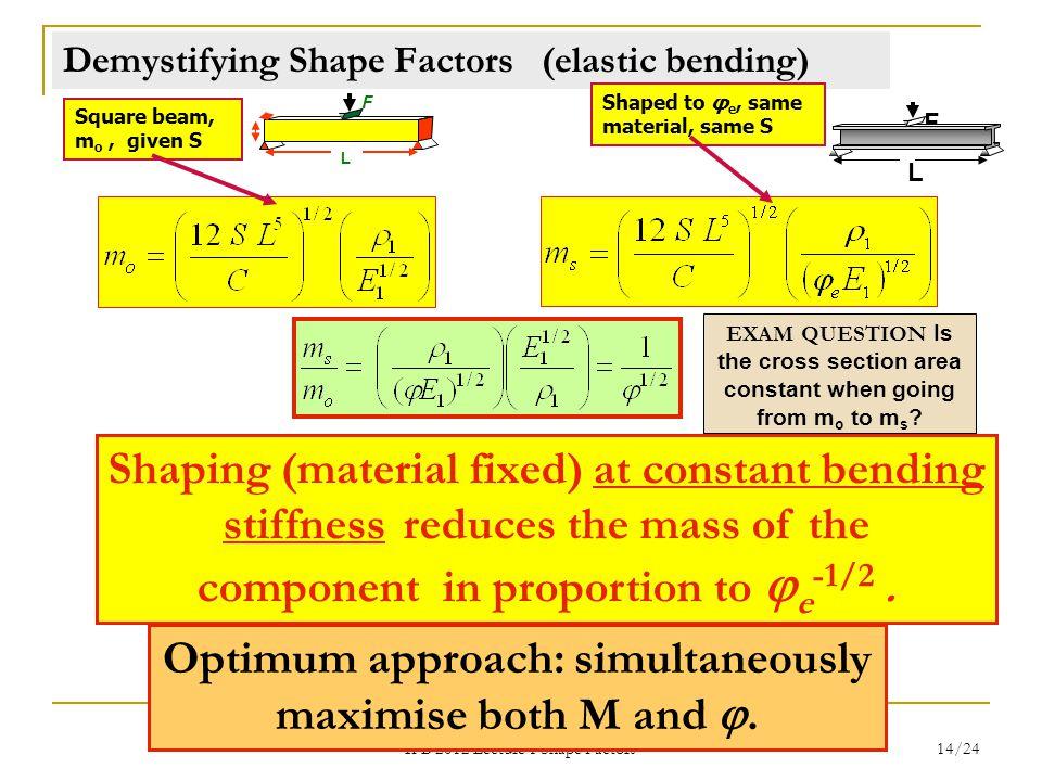 Demystifying Shape Factors (elastic bending)