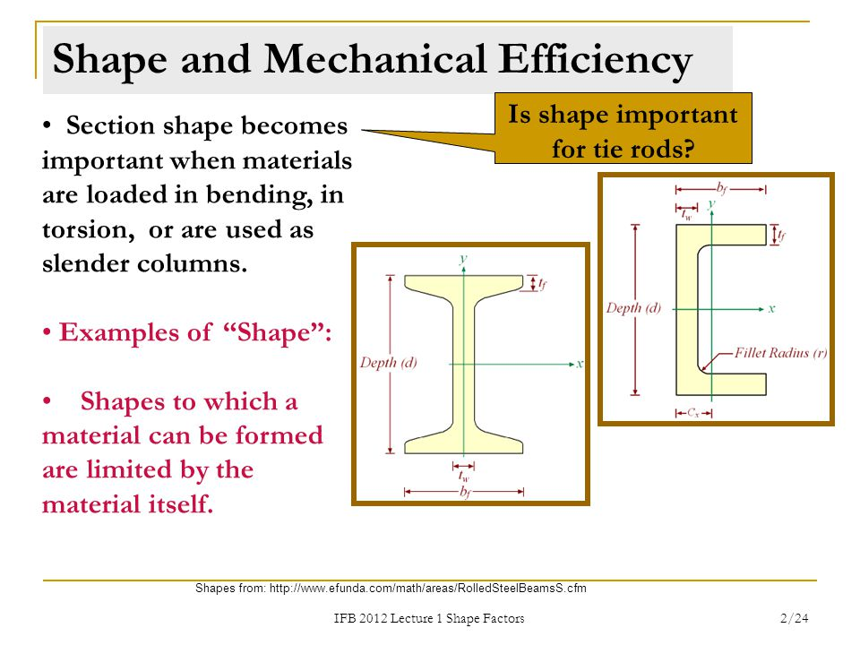 Shape and Mechanical Efficiency