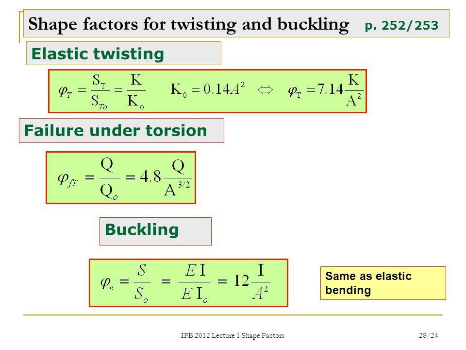 Shape factors for twisting and buckling p. 252/253